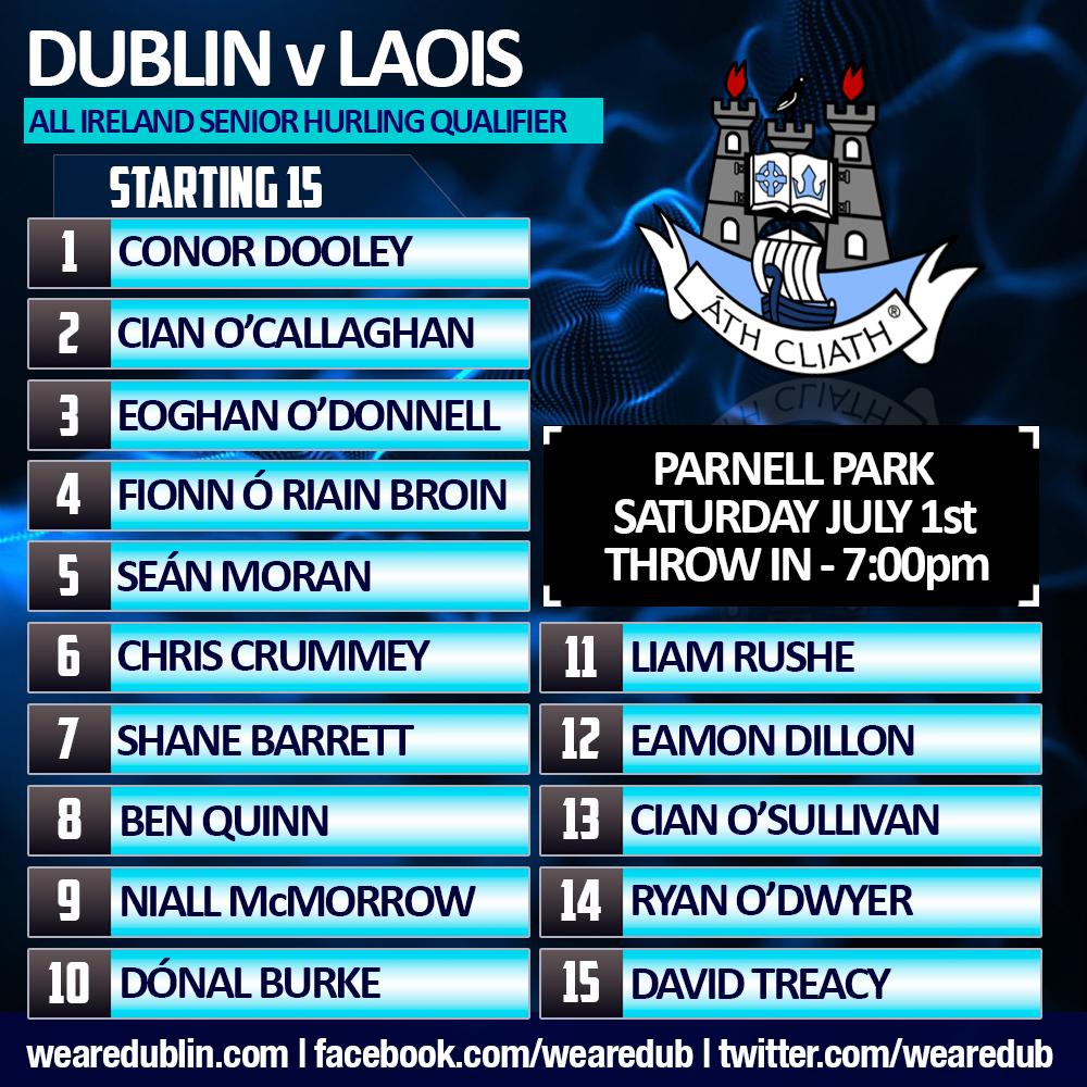 Dublin v Laois All Ireland Qualifier