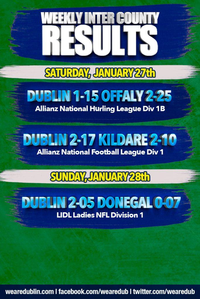 Dublin GAA Weekly Results
