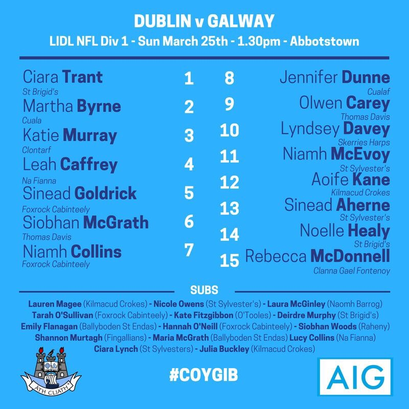 Dublin Team Named To Face Galway In The Lidl Ladies National Football League