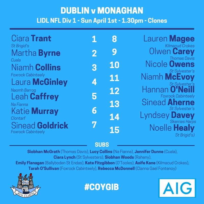 Response Expected From Dublin Senior Ladies Footballers Against Monaghan