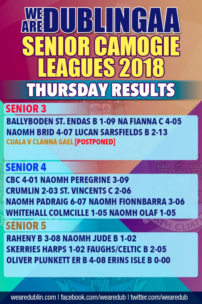 We Are Dublin Senior Camogie League Thursday Results