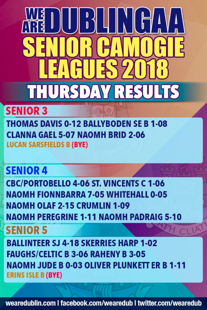 We Are Dublin GAA Senior Camogie Leagues - Thursday Results