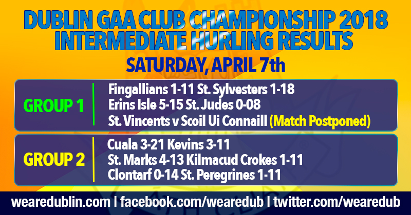 Dublin Intermediate Hurling Championship – Round 1 Results