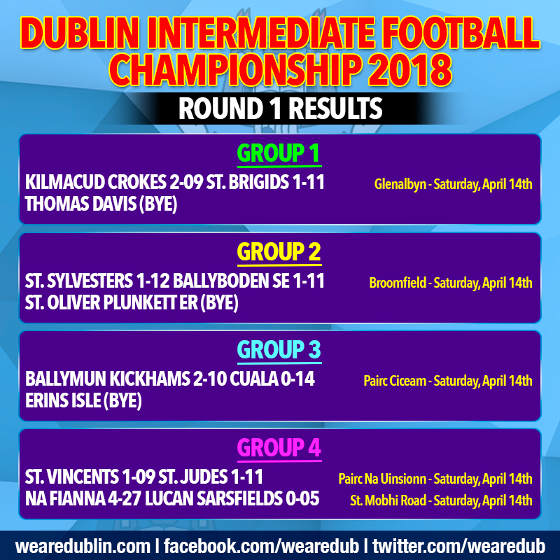 Dublin Intermediate Football Championship