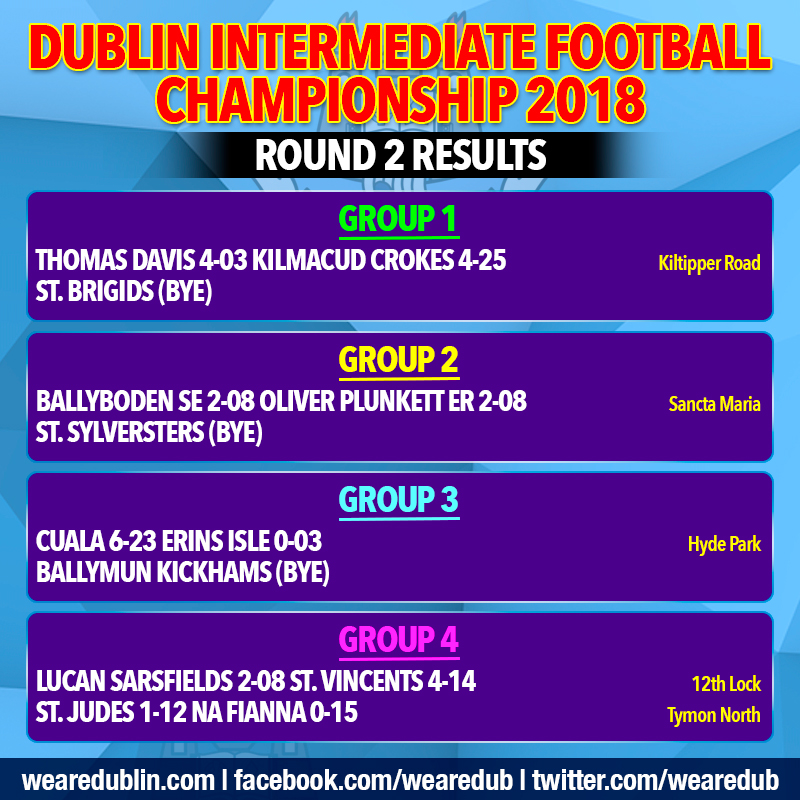Dublin INtermediate Football Championship - Results
