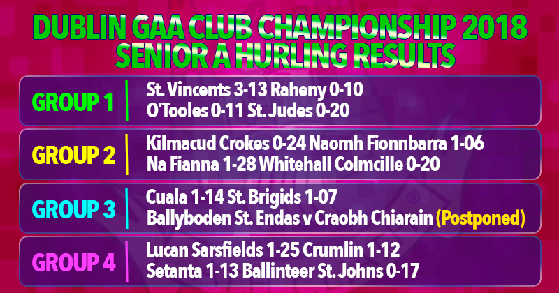 Dublin Senior A Hurling Round 1 Results