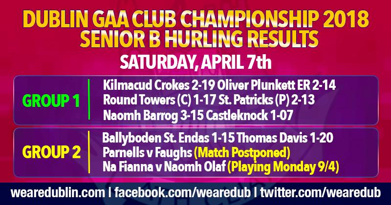 Dublin Senior B Hurling Championship – Round 1 Results