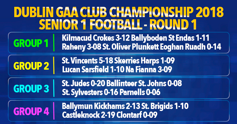 Senior 1 Football Championship Results