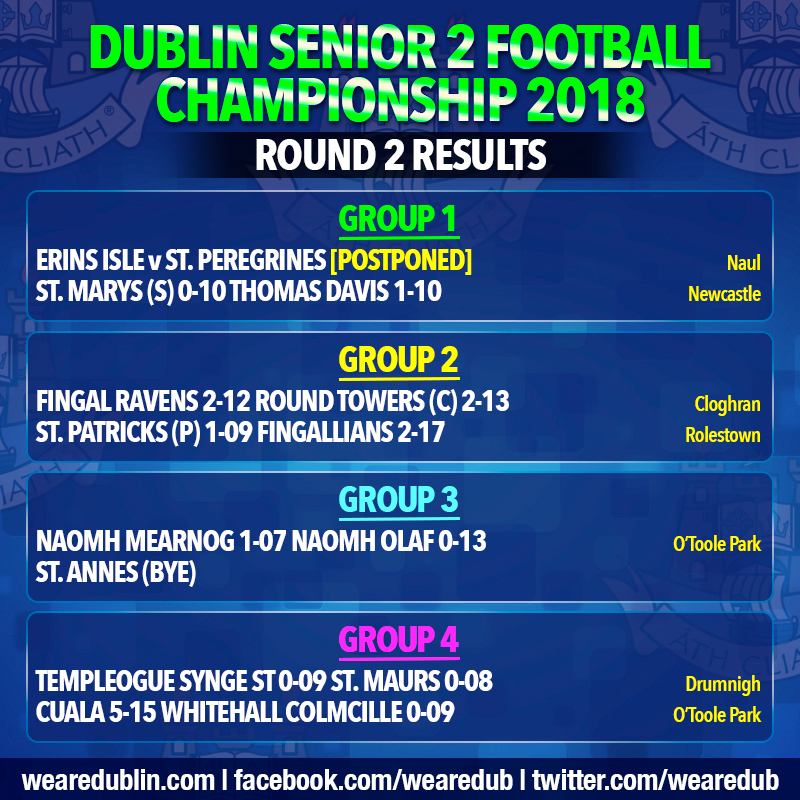 Dublin Senior 2 Football Championship - Round 2 Results