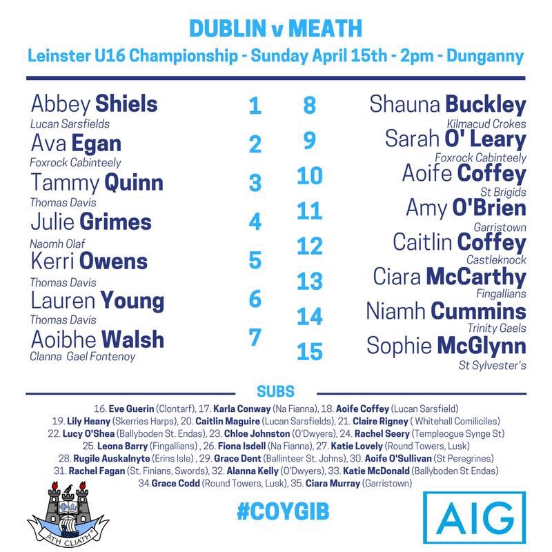 Dublin U16 Ladies Football Team Named For Last Group Game Against Meath