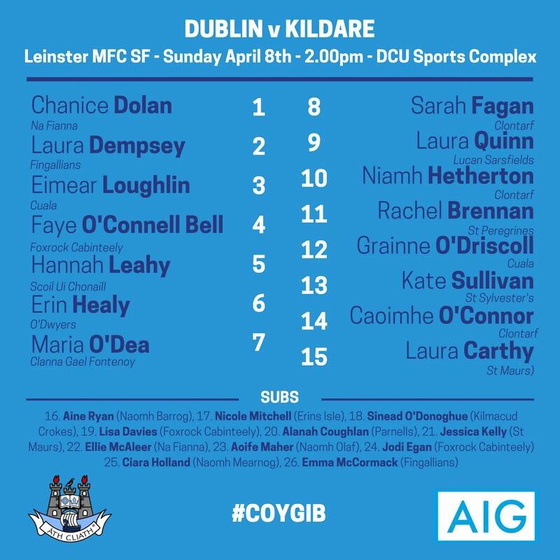 Dublin Minor Ladies Football Team Named For Leinster Championship Semi Final