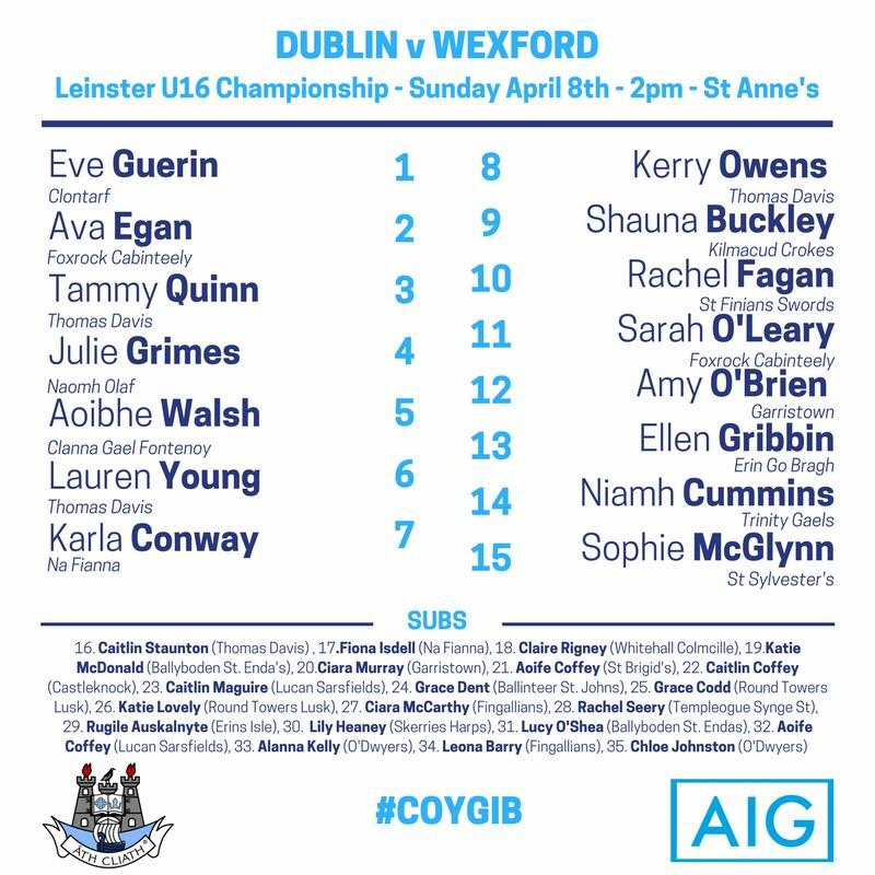 Dublin U16 Ladies Football Team Named For Leinster Championship Game Against Wexford