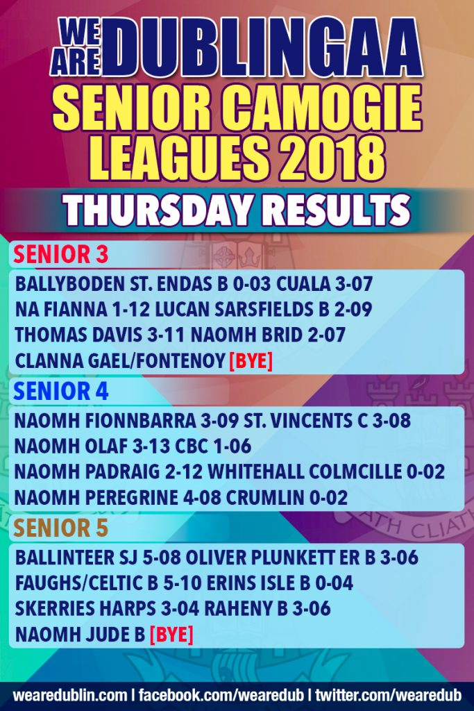 We Are Dublin GAA Senior Camogie Leagues