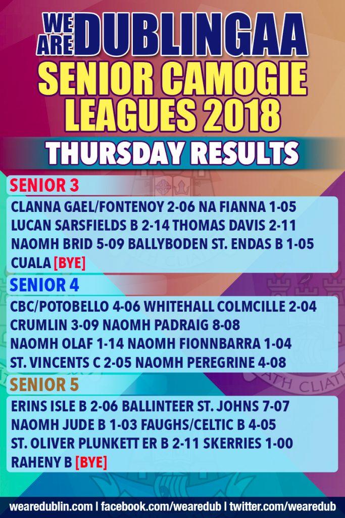 We Are Dublin GAA Senior Camogie Leagues - Thursday Results