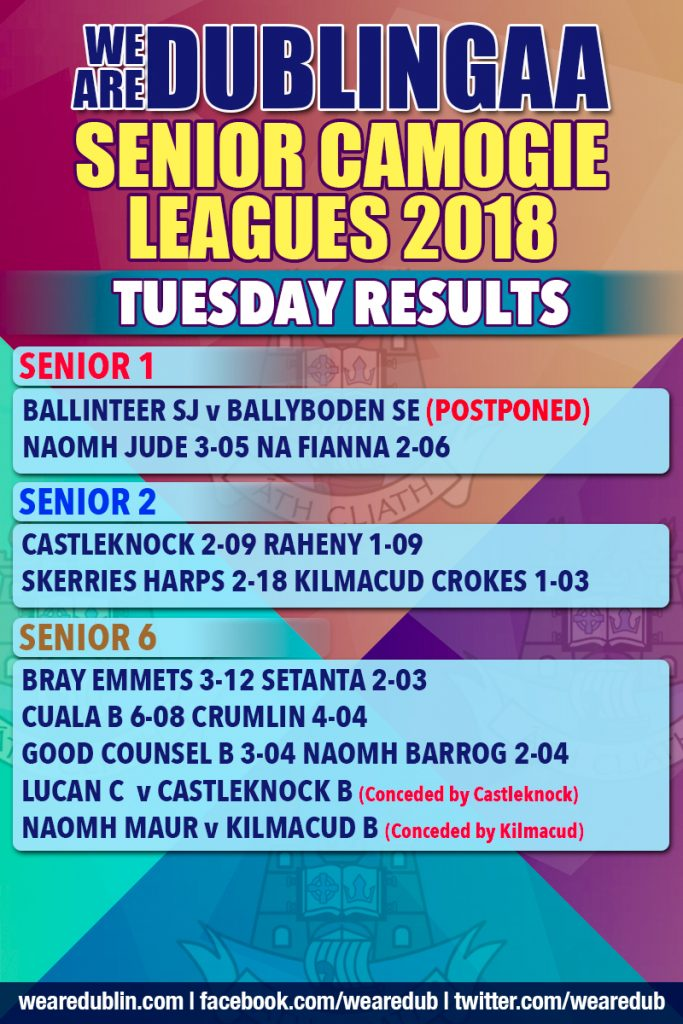 We Are Dublin Senior Camogie Leagues - Tuesday Results