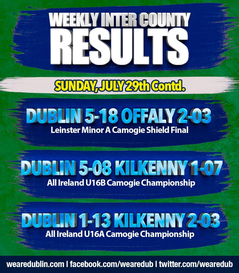 Dublin GAA Weekly Inter County Results