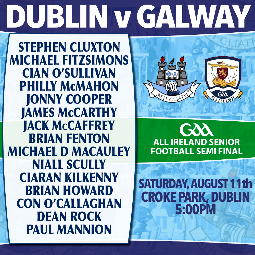 Jim Gavin - Starting 15 All ireland Semi Final