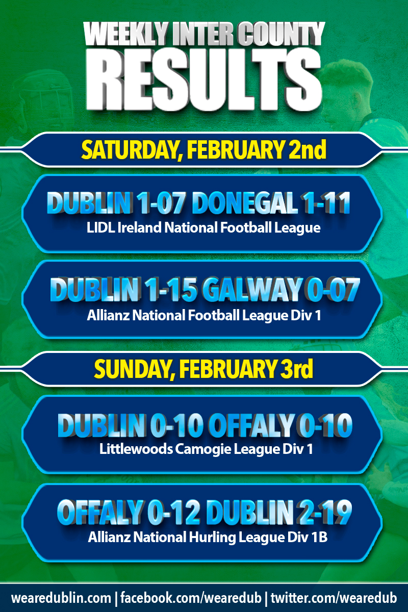 Inter County Results - February 3rd