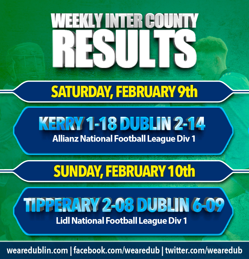 Weekly Inter County Results - February 10th