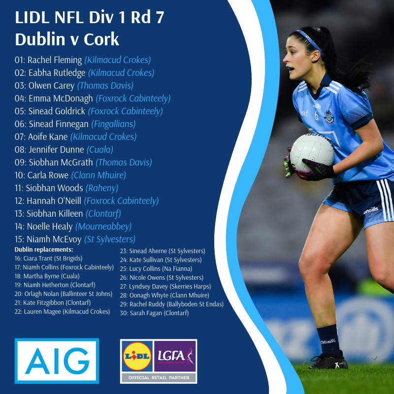 Dublin's Ladies footballer on the right in a sky blue jersey and navy shorts and the team list on the left named for their Lidl League clash against Cork