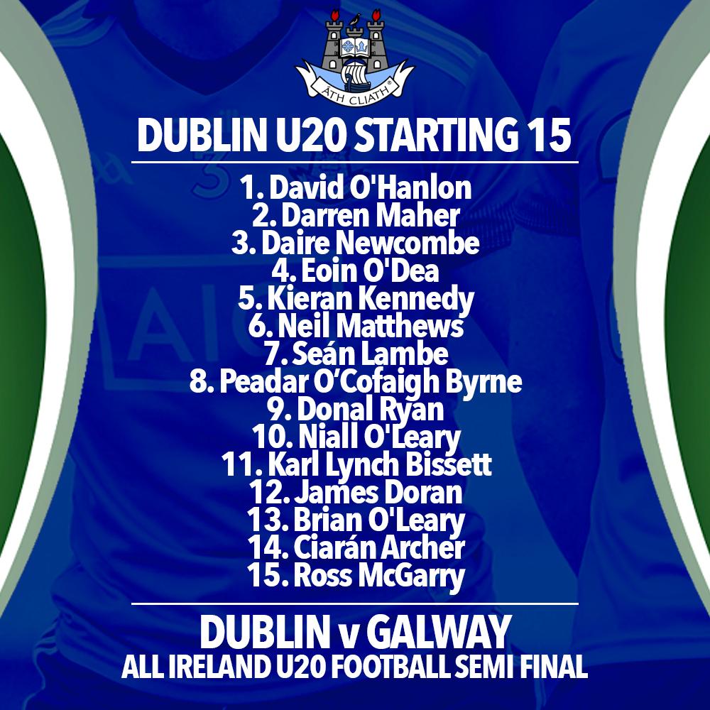 U20 Football Panel - Dublin v Galway