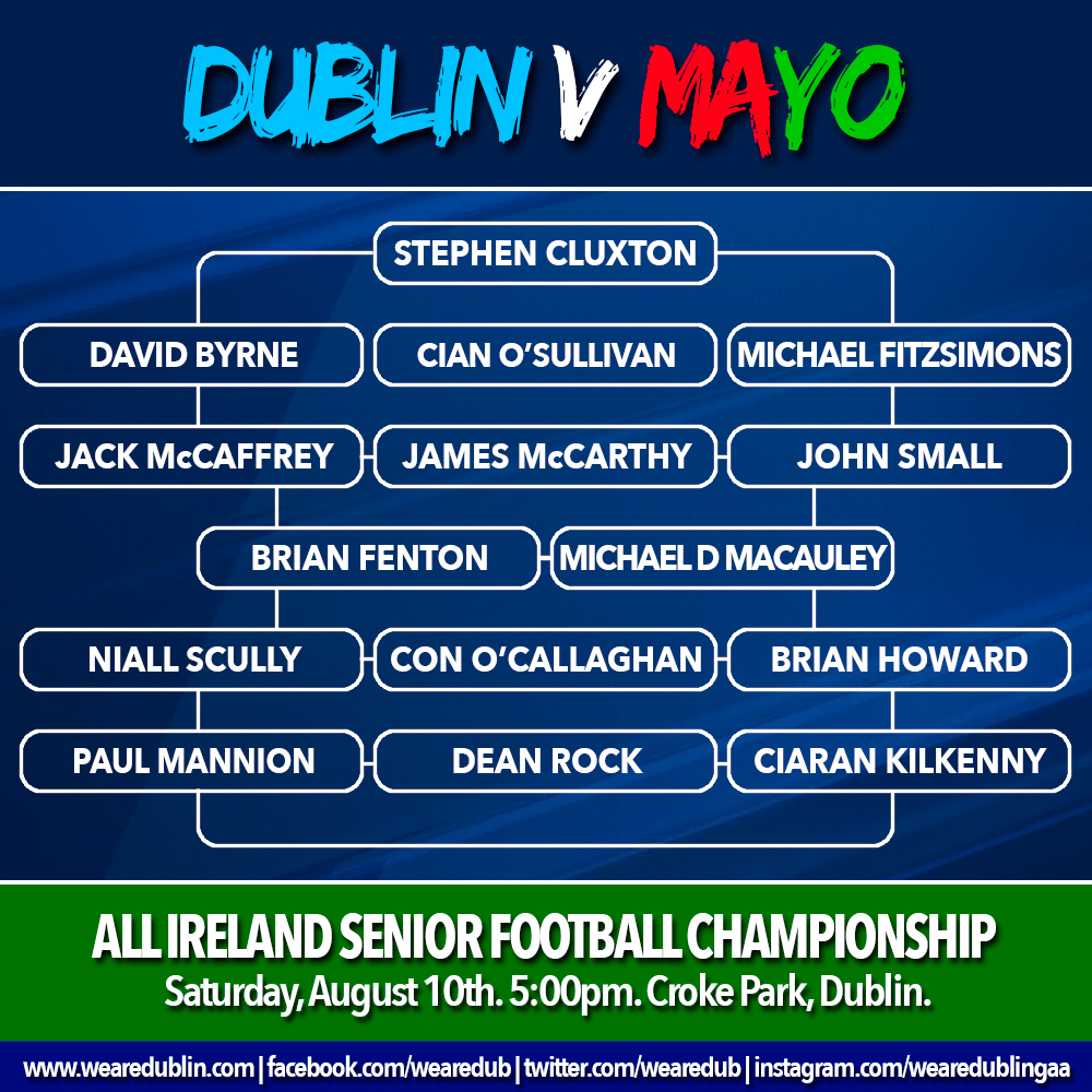 Dublin Starting 15 - Dublin v Mayo