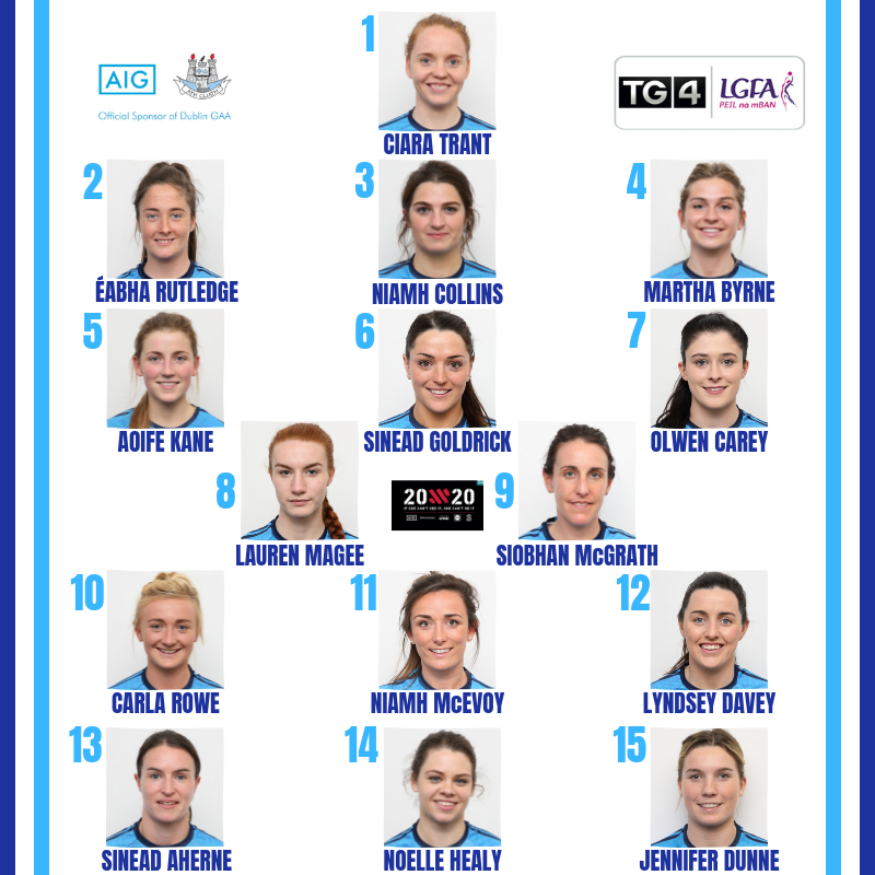 Headshots of the Dublin Senior Ladies Football Team That Will face kerry in the TG4 All Ireland quarter final