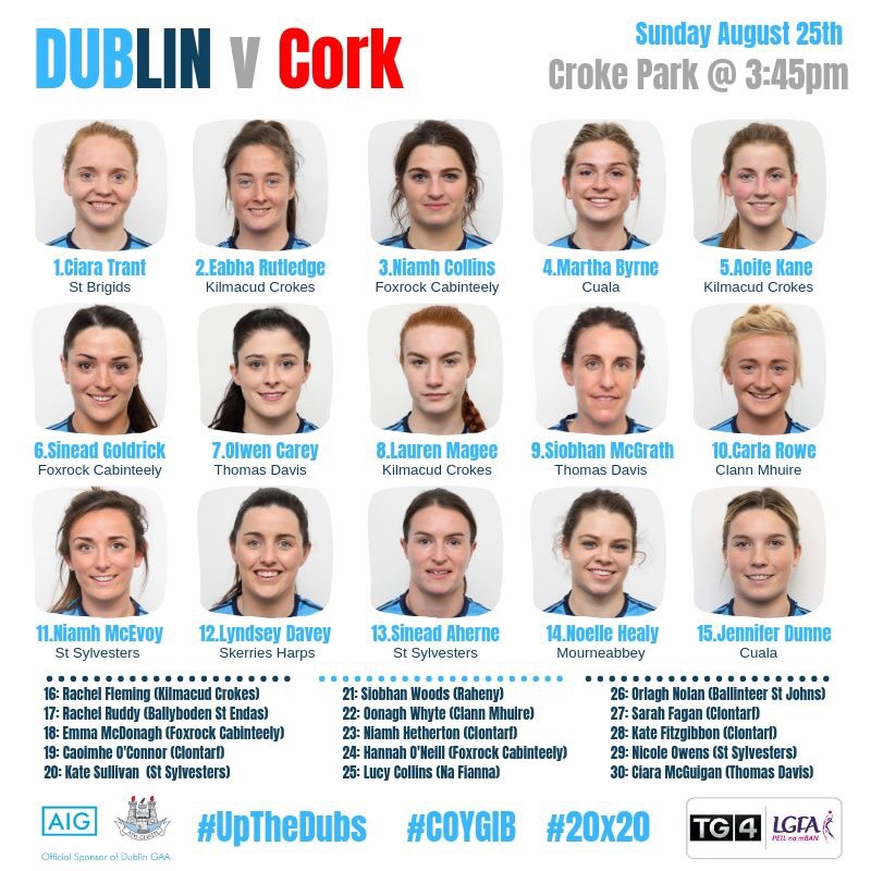 Head shots of the Dublin ladies football team to line out in Croke Park for the reigning champions All Ireland semi final against Cork
