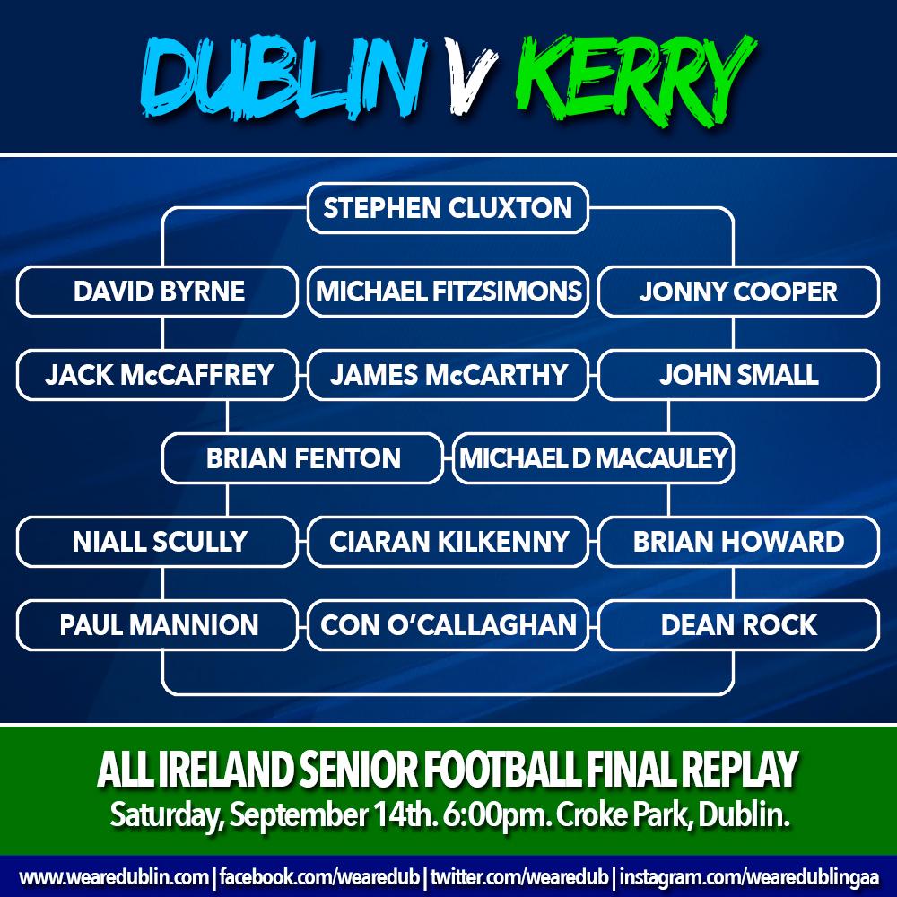 Dublin Starting 15 - Dublin v Kerry