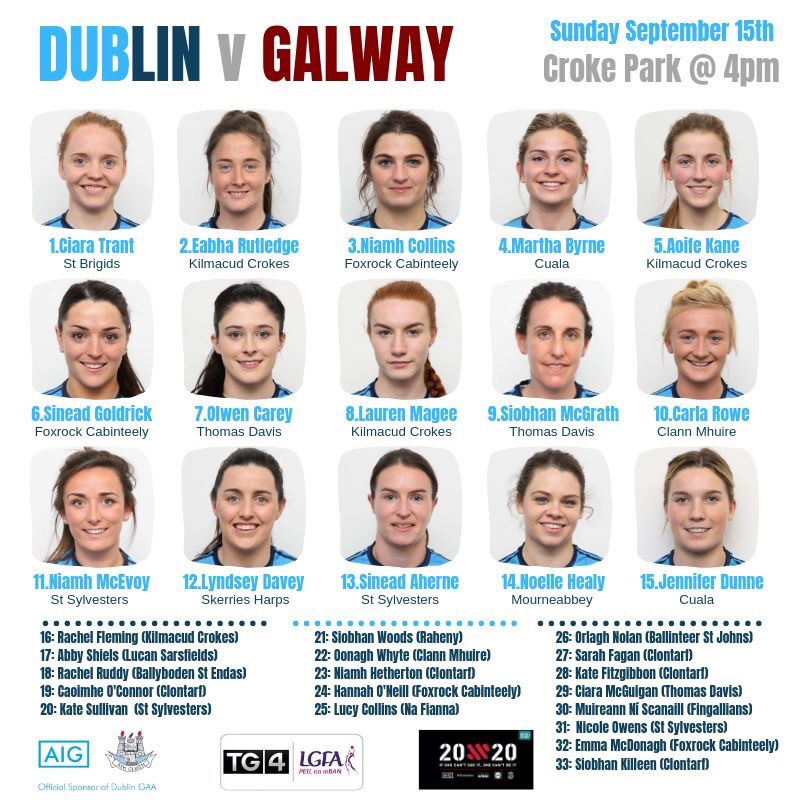 Head shots of the Dublin Senior Ladies Football Team picked to face Galway in the TG4 Senior All Ireland Final