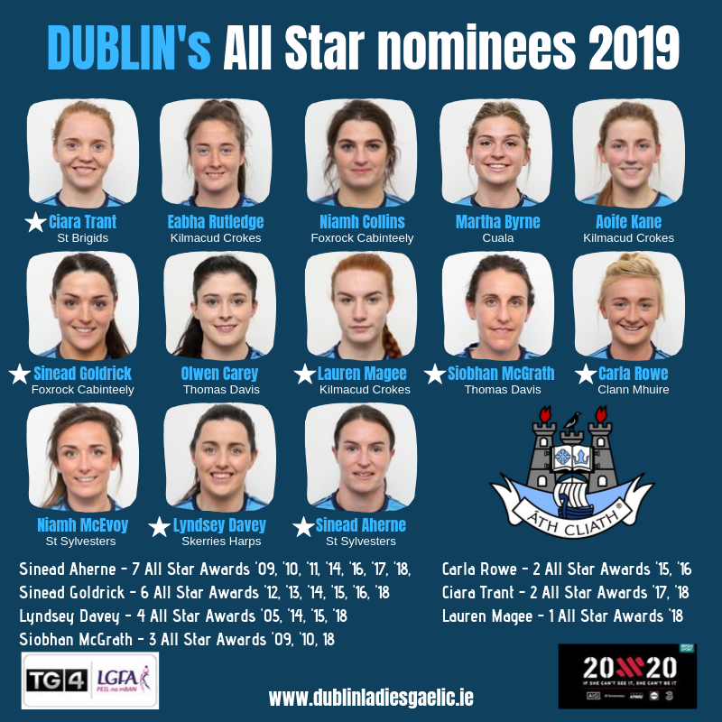 Head shots of the 13 Dublin senior ladies footballers who are among the 45 TG4 All Star Nominations