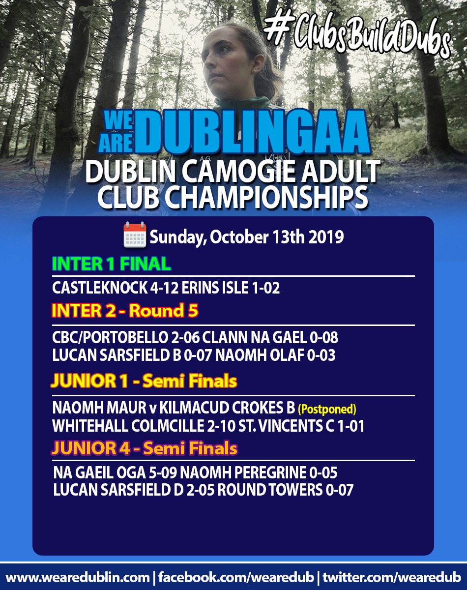 Adult Club Championships - Inter and Junior