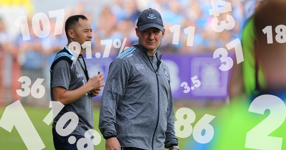 Jim Gavin by Numbers