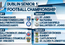 Dublin Senior 1 Football Championship