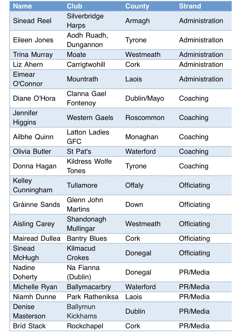 List of graduates the LGFA honoured from its inaugural 'Learn To Lead' female leadership programme
