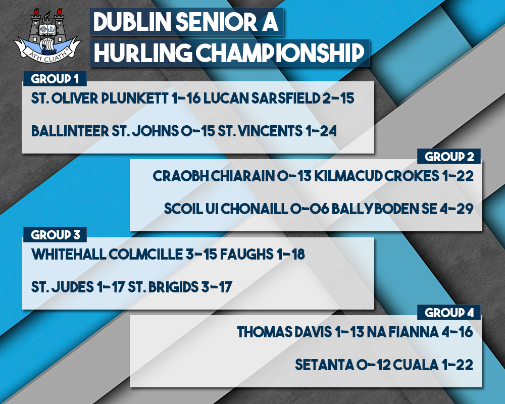Dublin Senior A Hurling Championship