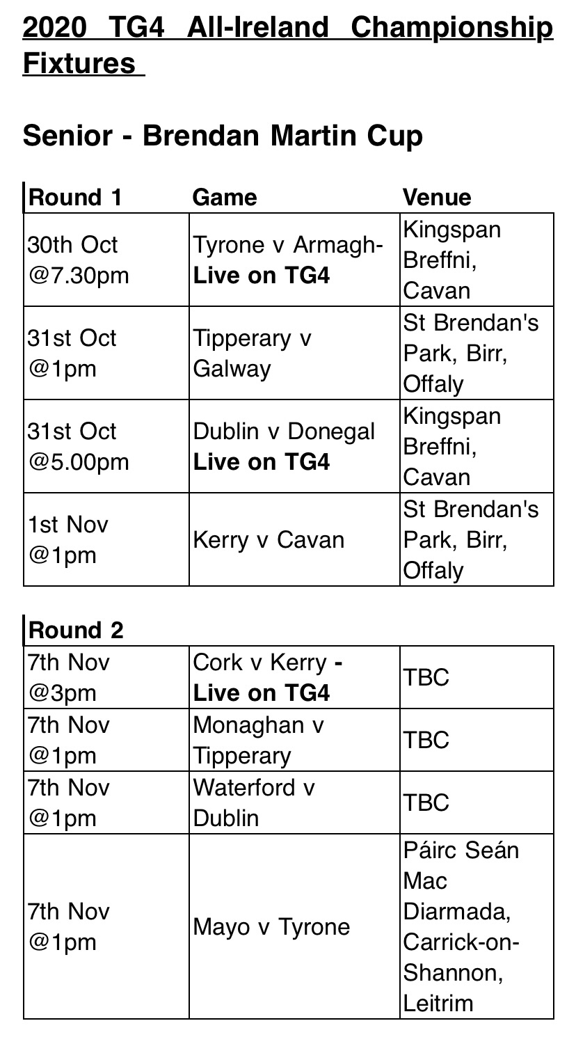 The fixtures for the 2020 TG4 All Ireland ladies football championships