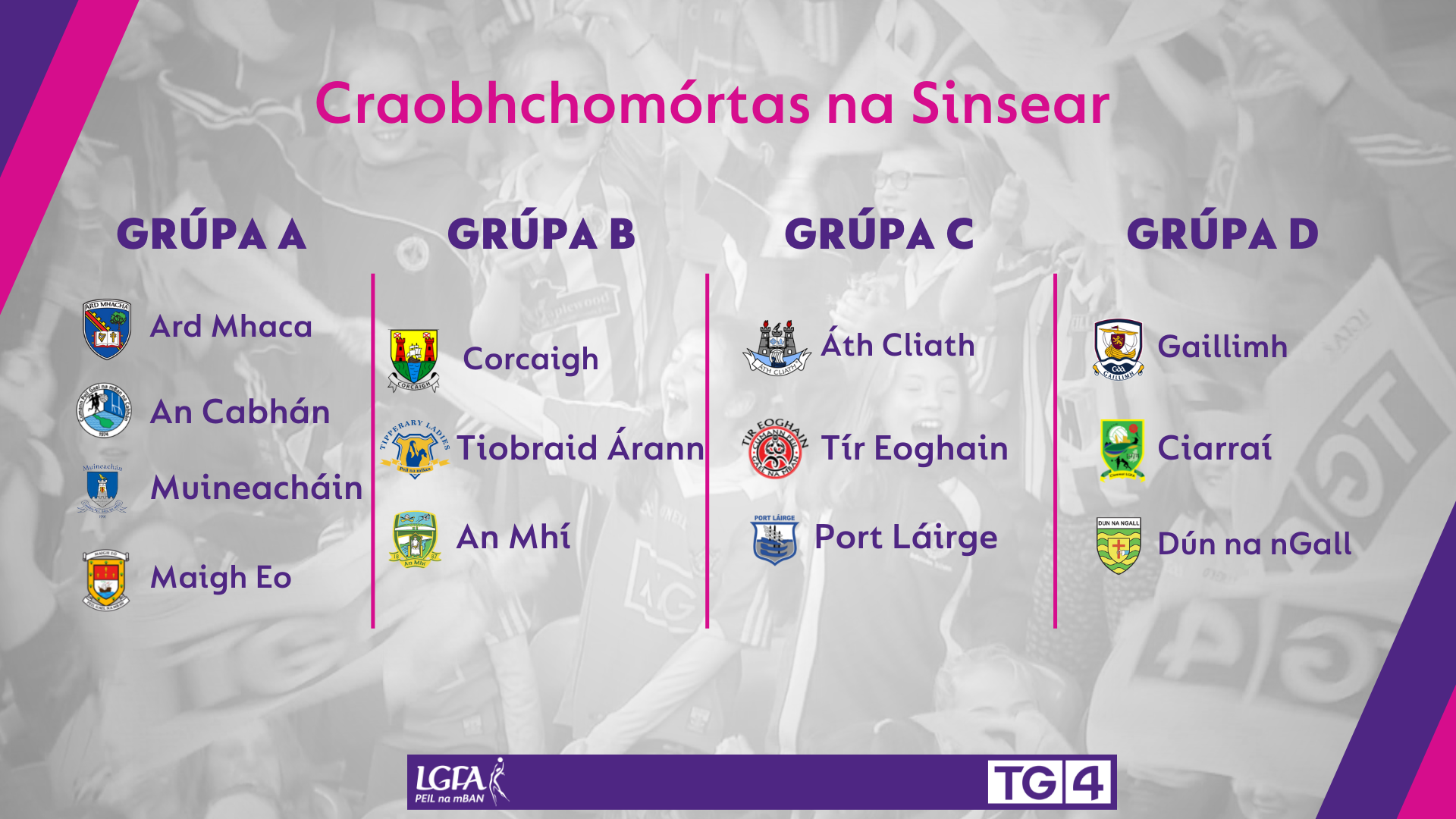 The Senior groups for the 2021 All-Ireland Ladies Football Championship