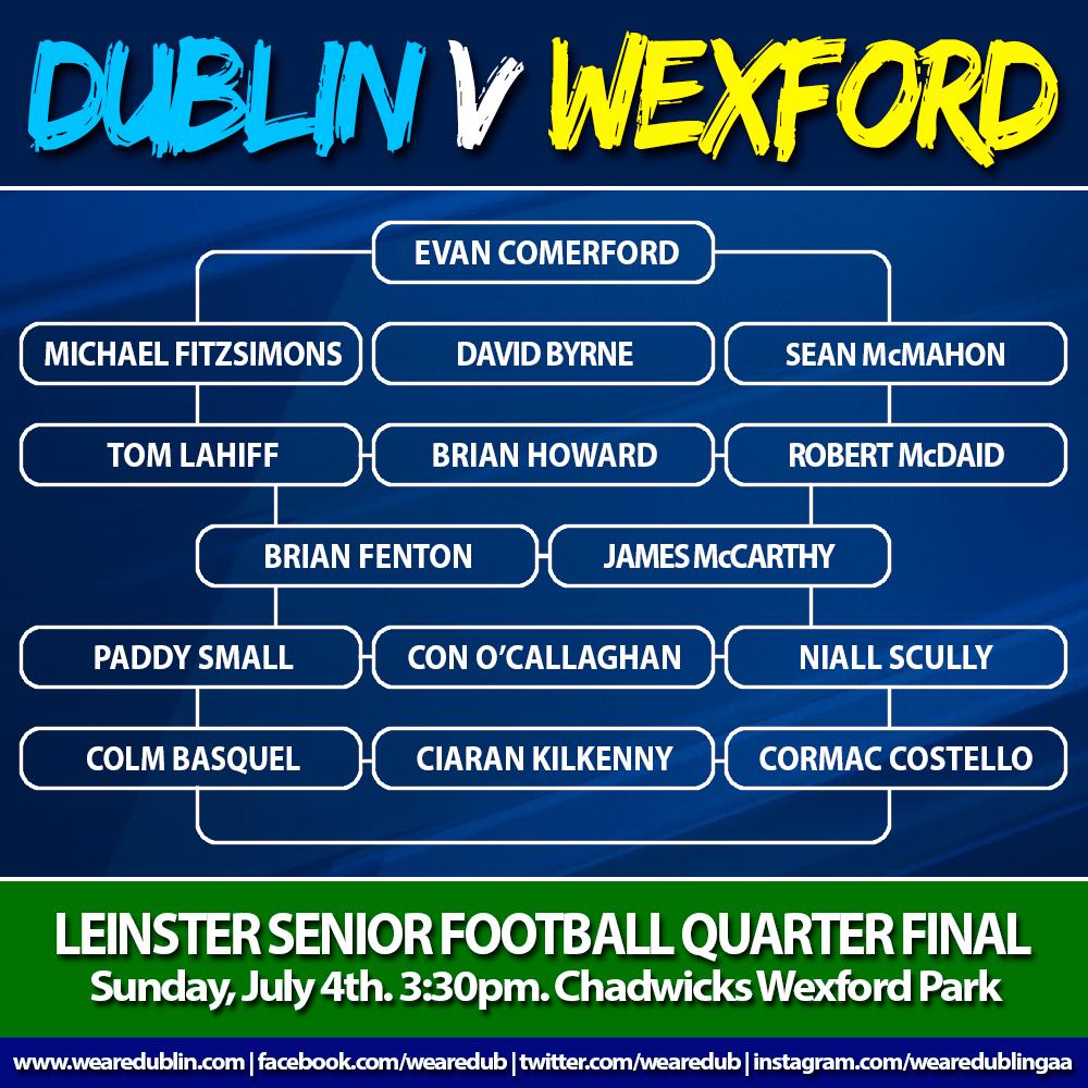 Leinster Championship - Dublin v Wexford