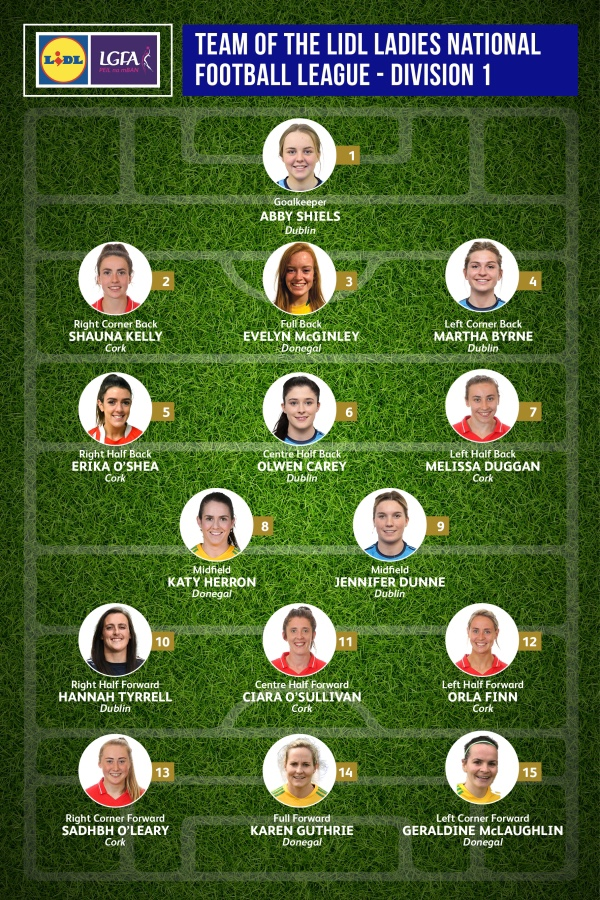 Pen pick images of the players that made the 2021 Ladies National Football Leagues Lidl Teams.