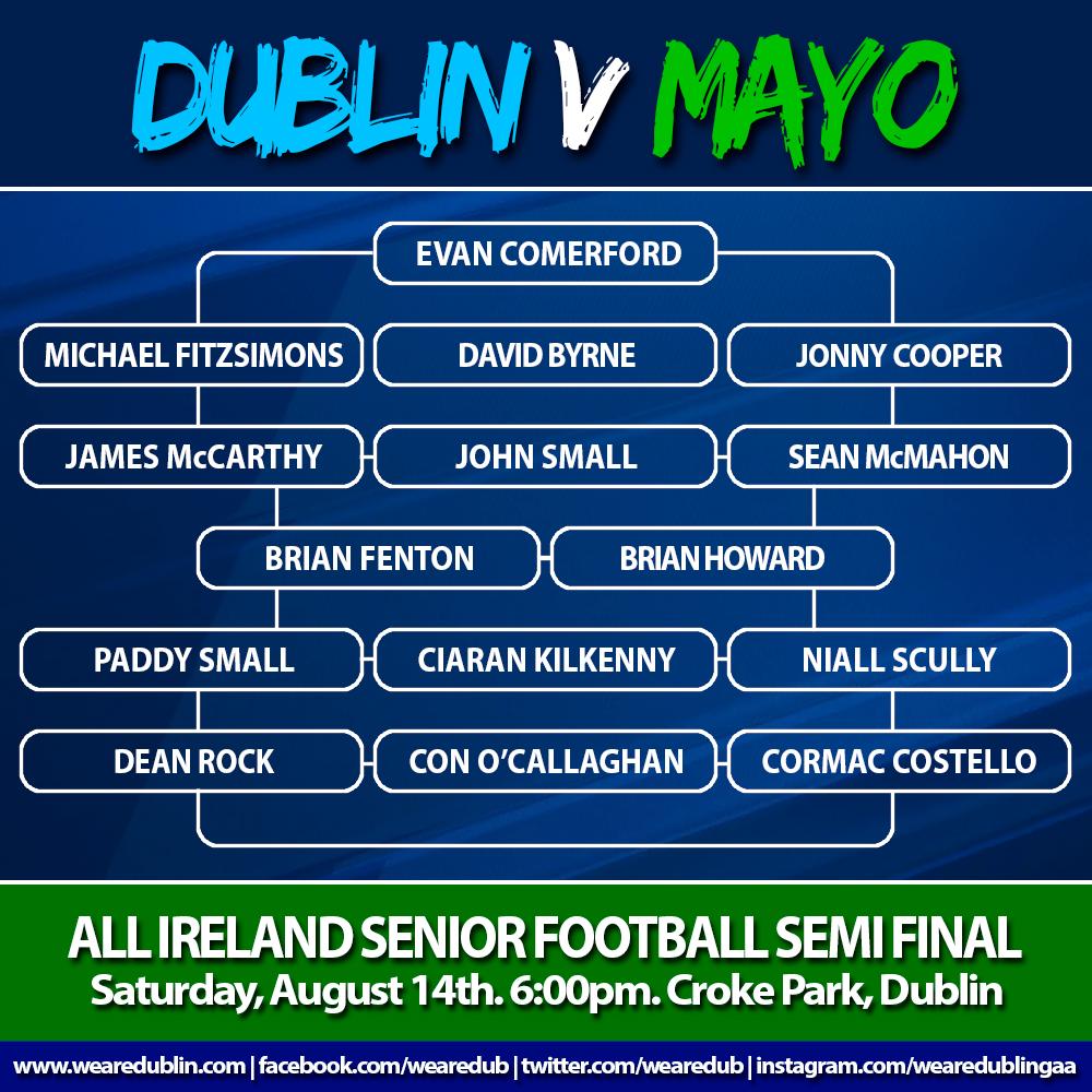 Dublin Starting 15 v Mayo - All Ireland Senior Football Championship