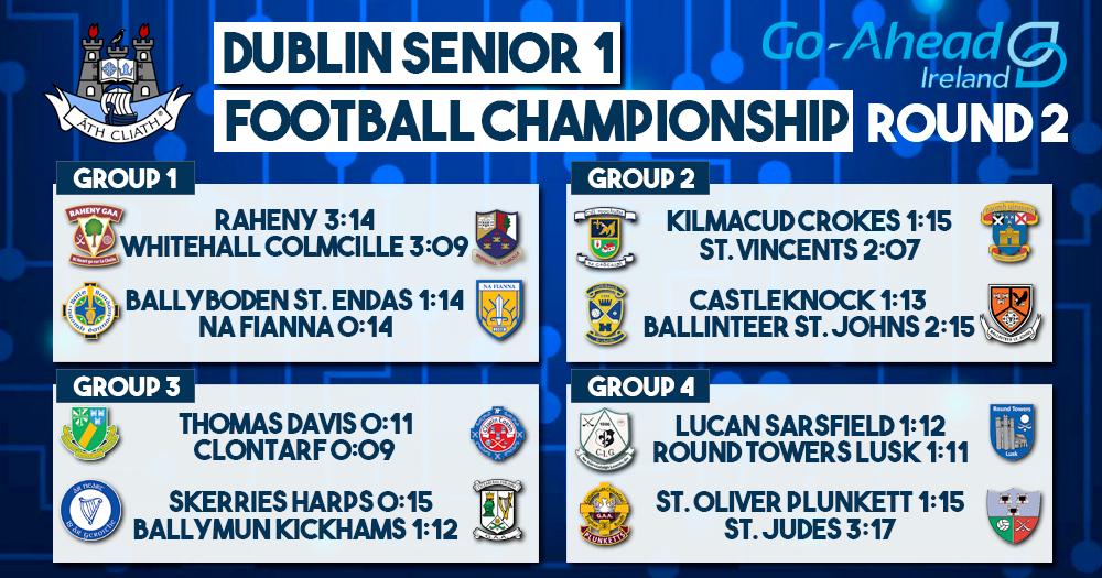 Dublin Senior 1 Football Championship Results