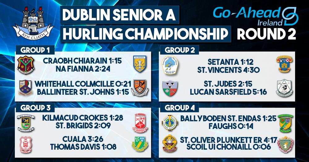 Dublin Senior A Hurling Championship - Round 2 Results