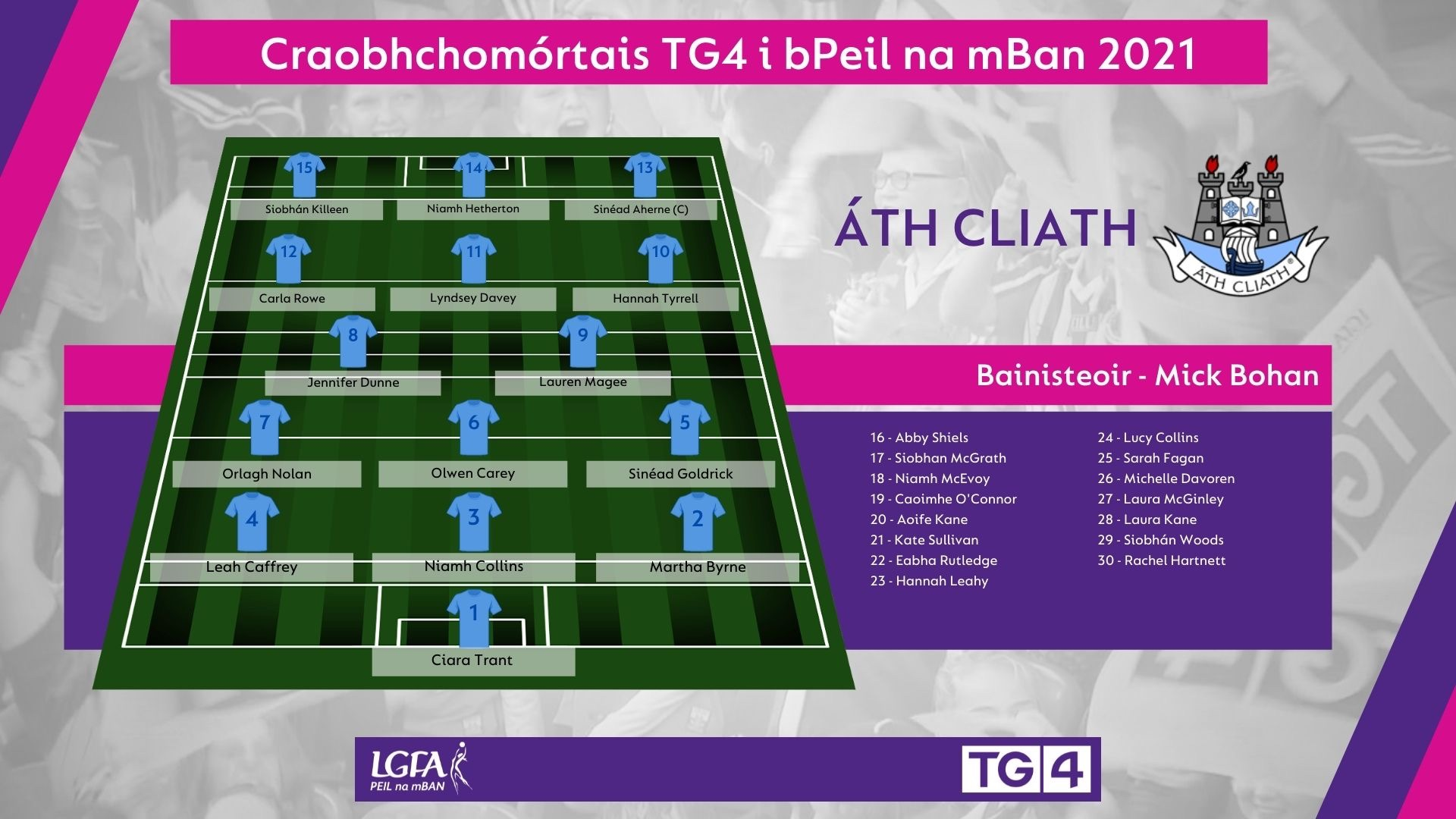 Image of Dublin team selection in the match programme for the 2021 TG4 All Ireland Ladies Football Championship finals on Sunday.